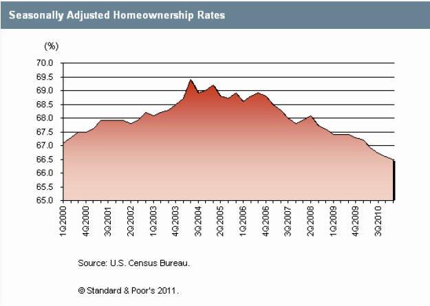 אחוז בעלי הבתים